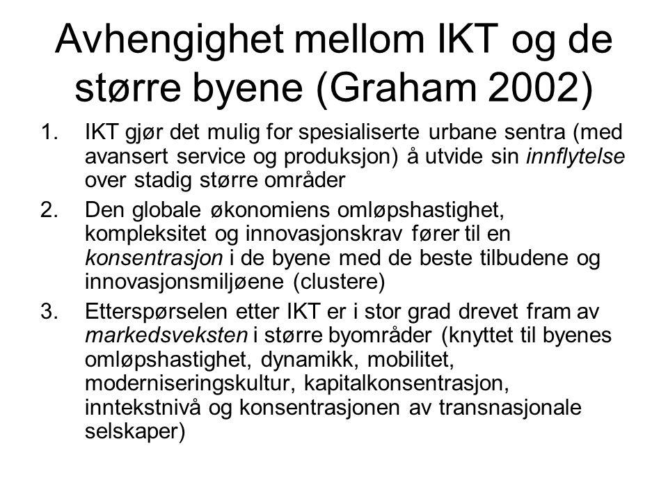 Avhengighet mellom IKT og de større byene (Graham 2002) 1.IKT gjør det mulig for spesialiserte urbane sentra (med avansert service og produksjon) å utvide sin innflytelse over stadig større områder 2.Den globale økonomiens omløpshastighet, kompleksitet og innovasjonskrav fører til en konsentrasjon i de byene med de beste tilbudene og innovasjonsmiljøene (clustere) 3.Etterspørselen etter IKT er i stor grad drevet fram av markedsveksten i større byområder (knyttet til byenes omløpshastighet, dynamikk, mobilitet, moderniseringskultur, kapitalkonsentrasjon, inntekstnivå og konsentrasjonen av transnasjonale selskaper)