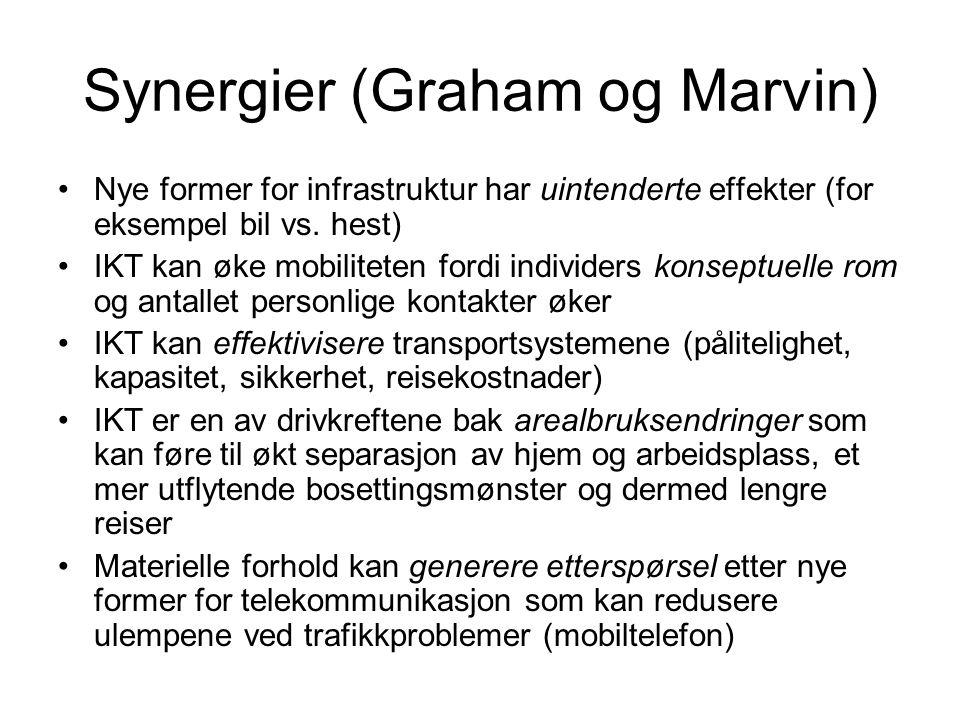 Synergier (Graham og Marvin) Nye former for infrastruktur har uintenderte effekter (for eksempel bil vs.