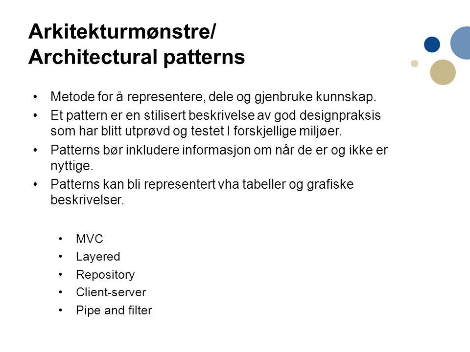 Arkitekturmønstre/ Architectural patterns Metode for å representere, dele og gjenbruke kunnskap.