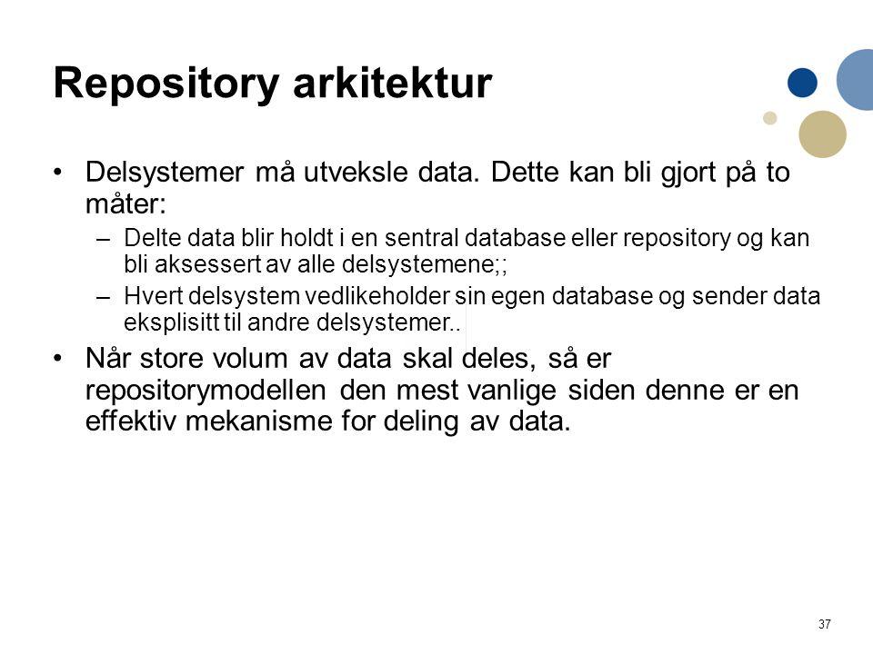 37 Repository arkitektur Delsystemer må utveksle data.