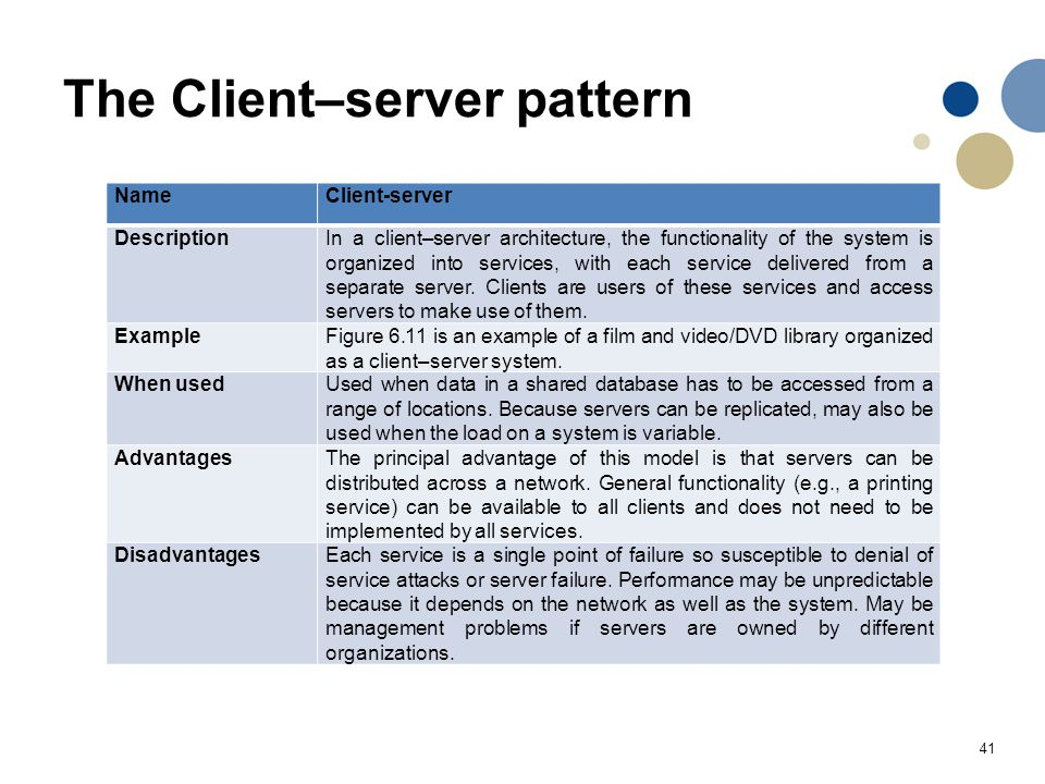 41 The Client–server pattern NameClient-server DescriptionIn a client–server architecture, the functionality of the system is organized into services, with each service delivered from a separate server.