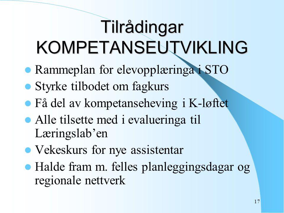 17 Tilrådingar KOMPETANSEUTVIKLING Rammeplan for elevopplæringa i STO Styrke tilbodet om fagkurs Få del av kompetanseheving i K-løftet Alle tilsette m
