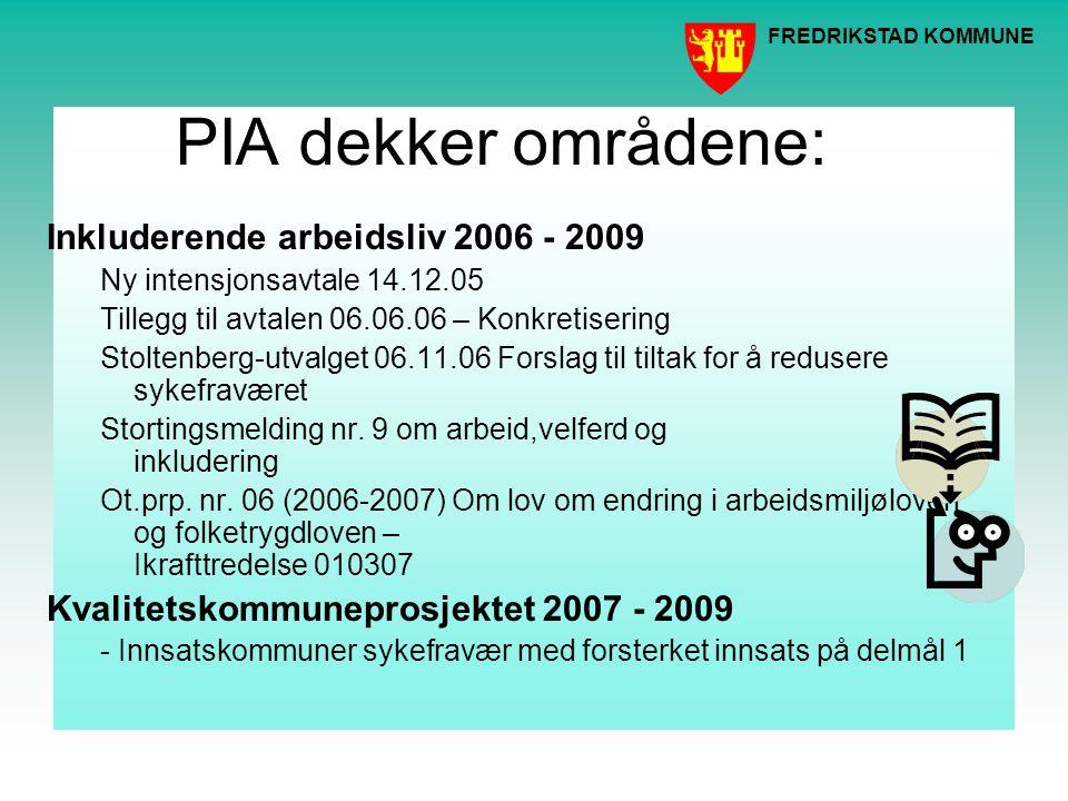 FREDRIKSTAD KOMMUNE Styringsgruppe PIA Prosjektgruppe PIA Redusere sykefraværet Revidere BIA- dokumentasjon Gravid og i arbeid Hindre uønsket deltid NAV-prosjekt Fjeldberg sykehjem og Borge sykehjem Overtid/manglende innleie av vikar og sykefravær Overdekningsmodell Åpen omsorg Østsiden HEFA evalueres Brask i servicetorg, barnehager og omsorgsvirks.