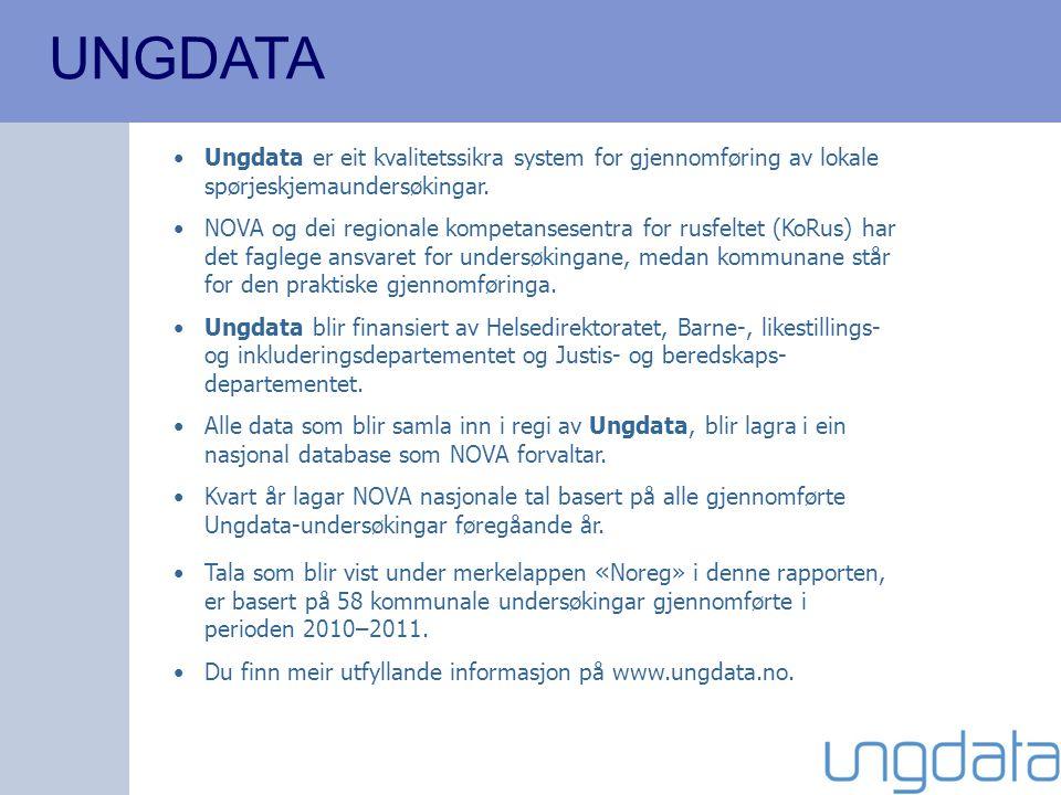 UNGDATA Ungdata er eit kvalitetssikra system for gjennomføring av lokale spørjeskjemaundersøkingar. NOVA og dei regionale kompetansesentra for rusfelt
