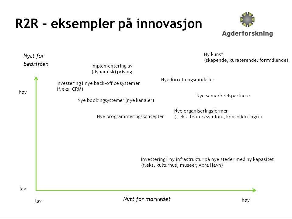 R2R – eksempler på innovasjon Nytt for markedet Nytt for bedriften høy lav Nye bookingsystemer (nye kanaler) Investering i ny infrastruktur på nye steder med ny kapasitet (f.eks.
