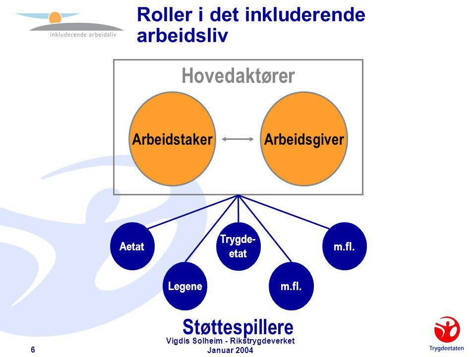 Vigdis Solheim - Rikstrygdeverket Januar 2004 7 Operative mål for IA-avtalen –Å redusere sykefraværet med minst 20 % for hele avtaleperioden –Å få tilsatt langt flere arbeidstakere med redusert funksjonsevne –Å øke den reelle pensjoneringsalderen