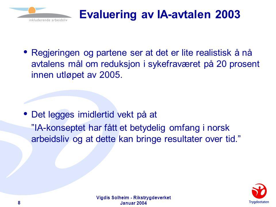 Vigdis Solheim - Rikstrygdeverket Januar 2004 9 Partenes erklæring av 3.12.03 –  Hovedprinsippet om arbeidsplassen som den viktigste arenaen opprettholdes, men arbeidstaker- og arbeidsgiverorganisasjonene styrker innsatsen  Endret sykmeldingspraksis fra legene skal sikre at arbeidsrelatert aktivitet blir vurdert  Bedre målretting av ordningen aktiv sykmelding  Det forventes at IA-virksomheter i størst mulig grad setter seg mål på alle tre delmål-områder