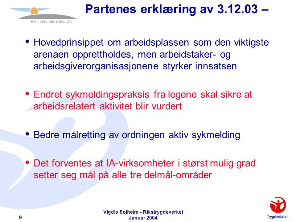 Vigdis Solheim - Rikstrygdeverket Januar 2004 10 Nye regler om sykmelding 1.