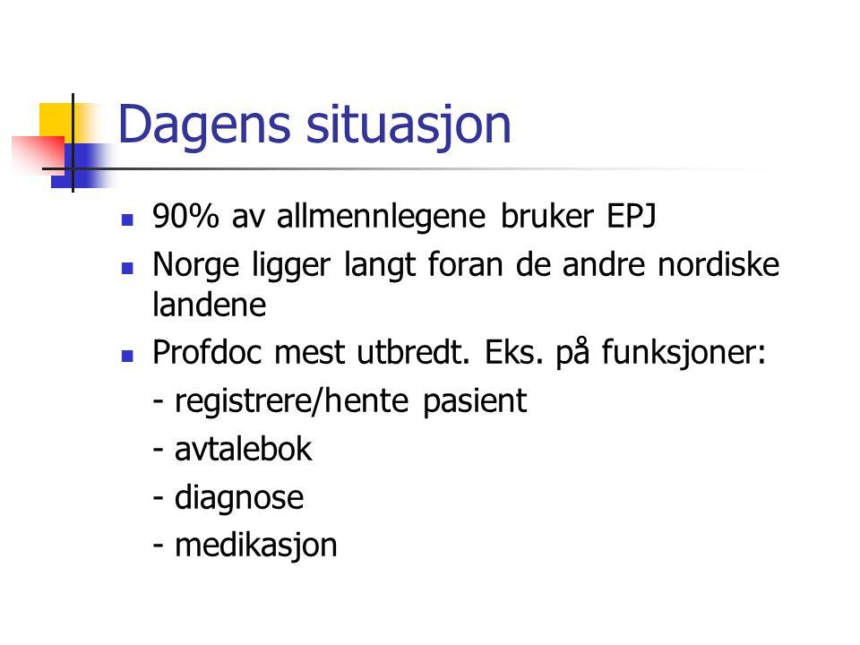 Dagens situasjon 90% av allmennlegene bruker EPJ Norge ligger langt foran de andre nordiske landene Profdoc mest utbredt. Eks. på funksjoner: - regist