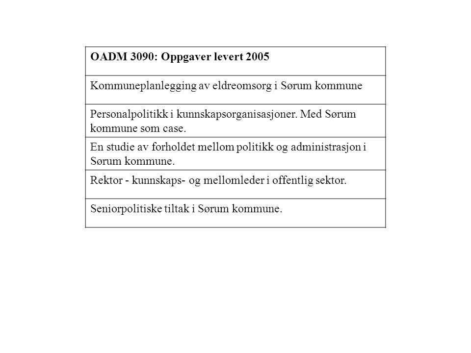 OADM 3090: Oppgaver levert 2005 Kommuneplanlegging av eldreomsorg i Sørum kommune Personalpolitikk i kunnskapsorganisasjoner.