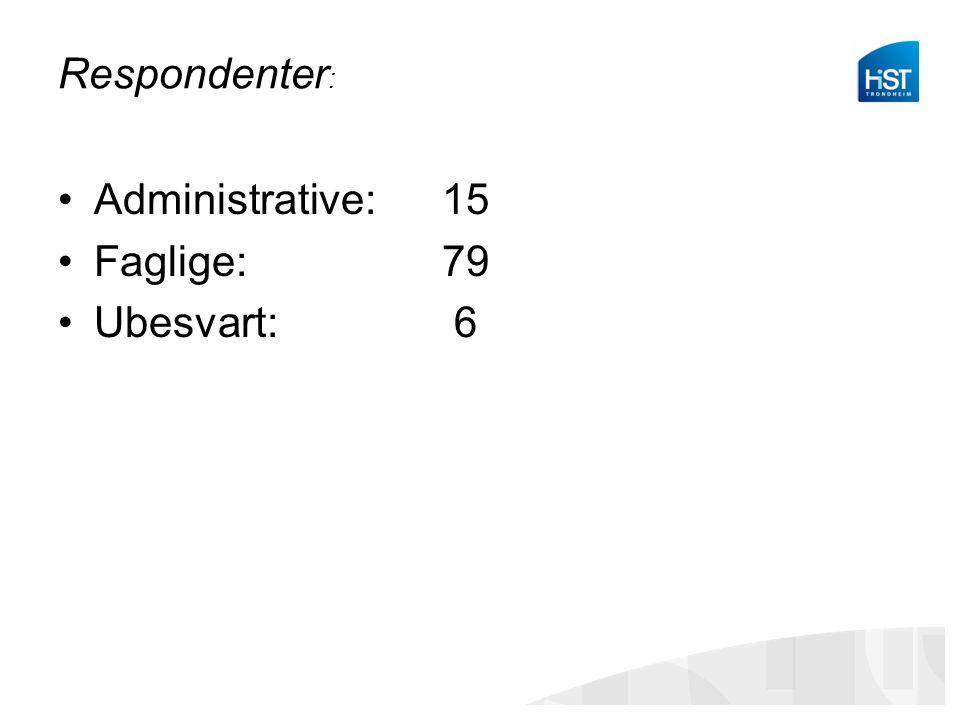 Respondenter : Administrative: 15 Faglige: 79 Ubesvart: 6