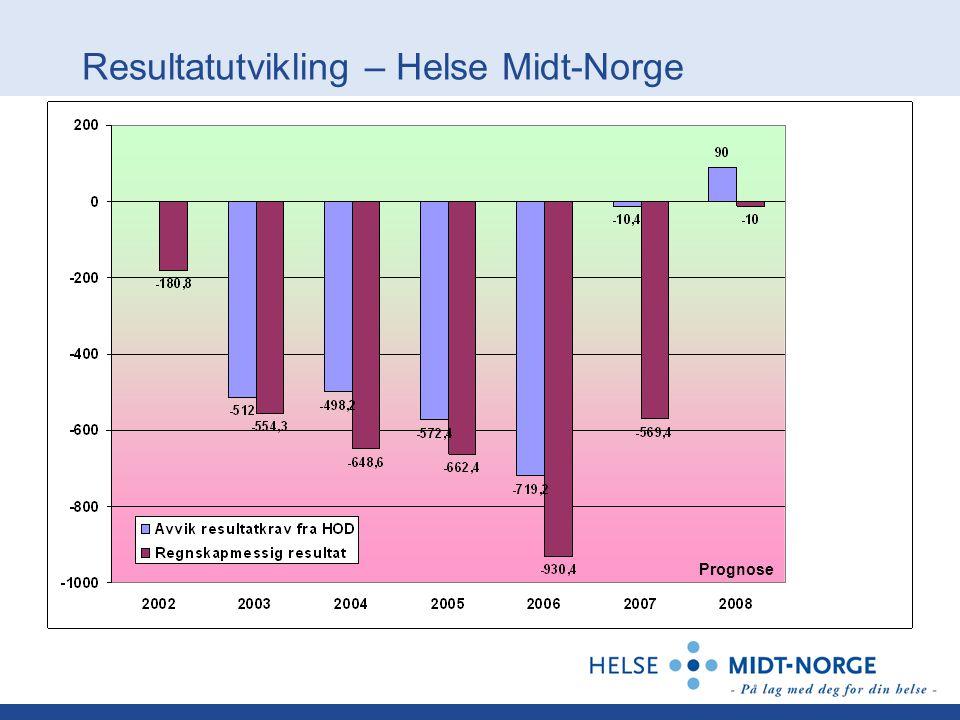 Resultatutvikling – Helse Midt-Norge Prognose