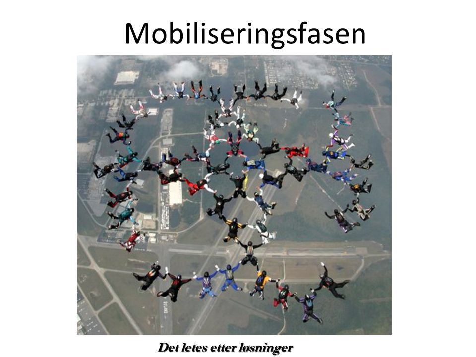 Mobiliseringsfasen Undertittel Det letes etter løsninger