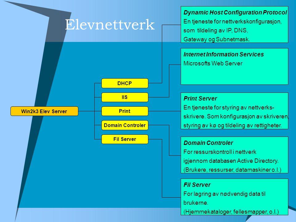 IIS Print Domain Controler DHCP Fil Server Win2k3 Elev Server Dynamic Host Configuration Protocol En tjeneste for nettverkskonfigurasjon, som tildelin