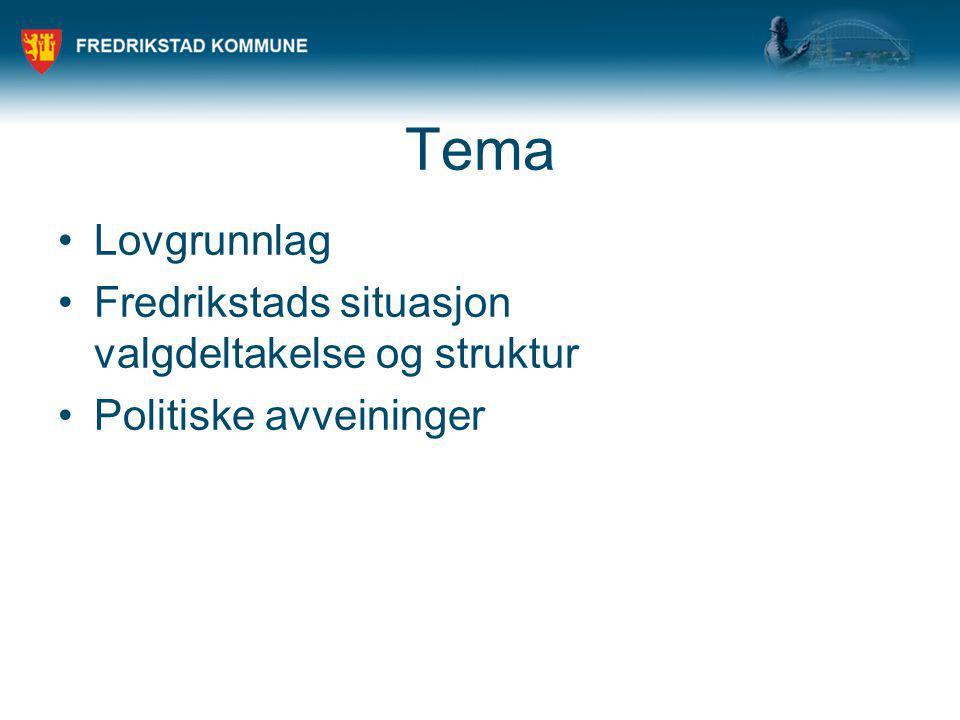 Tema Lovgrunnlag Fredrikstads situasjon valgdeltakelse og struktur Politiske avveininger