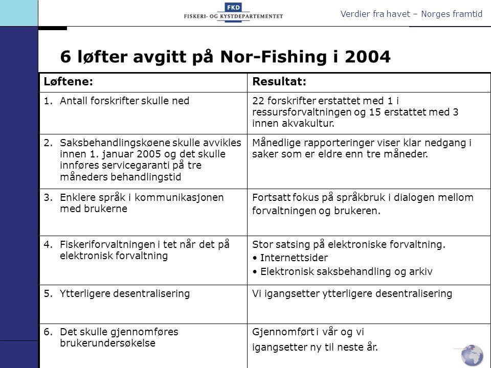 Verdier fra havet – Norges framtid Dette satte vi fokus på i 2003 20032004 Konkursforskriften Eksportavgiften Nytt produksjonsregime (iverksettelse) NYTEK Fôrkvoter 2004 Ny havbrukslov (høring) Nytt produksjonsregime (høring) Fôrkvoteordningen avvikles = iverksatt politikk = nye saker 2005