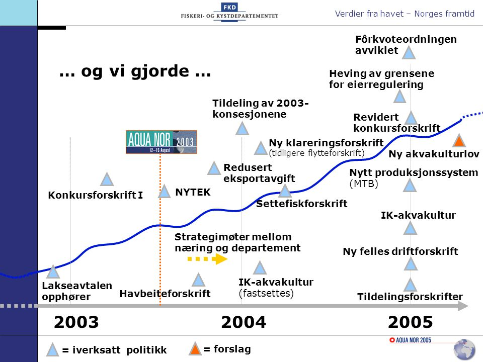 Verdier fra havet – Norges framtid 2006 …og vi skal fortsette med..
