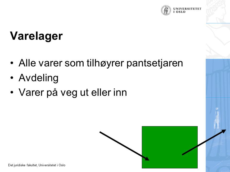 Det juridiske fakultet, Universitetet i Oslo Varelager Alle varer som tilhøyrer pantsetjaren Avdeling Varer på veg ut eller inn