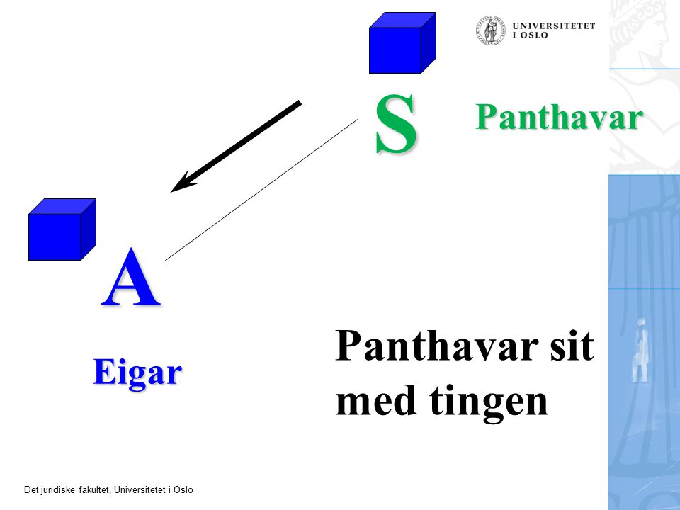 Det juridiske fakultet, Universitetet i Oslo A S Eigar Panthavar Nøkkelpant