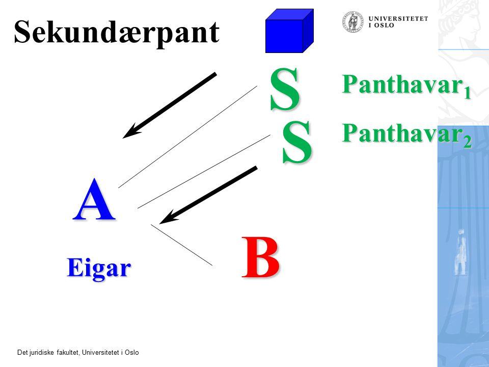 Det juridiske fakultet, Universitetet i Oslo A S Eigar Panthavar 1 Sekundærpant S Panthavar 2 U B
