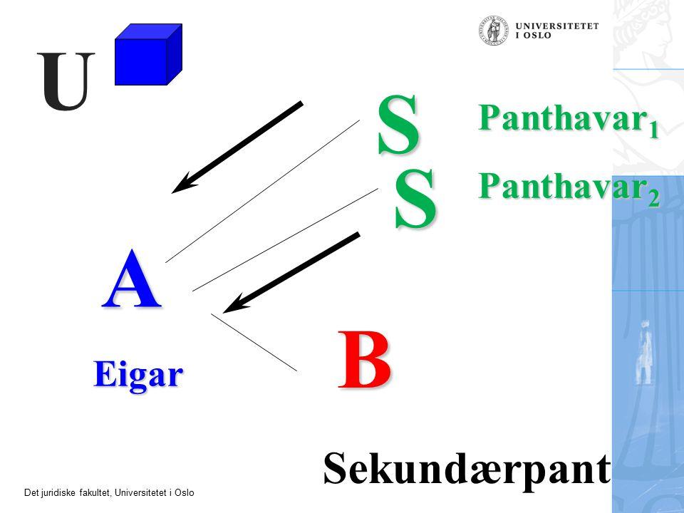 Det juridiske fakultet, Universitetet i Oslo A U Eigar Frampant Panthavar S Frampant-havar B