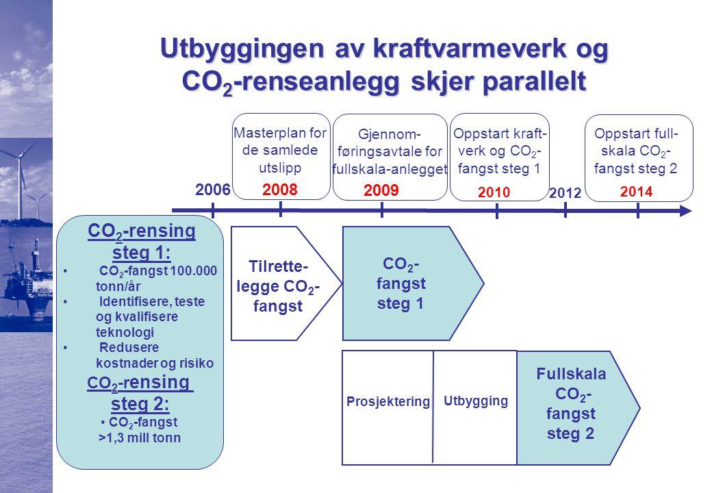 Nærmere om CO 2 -rensing Mongstad Steg 1 Første steg skal settes i drift samtidig med kraftvarmeverket Håndtering av minst 100 000 tonn CO 2 Arbeidet med å tilrettelegge og iverksette første steg starter umiddelbart etter at utslippstillatelsen er gitt