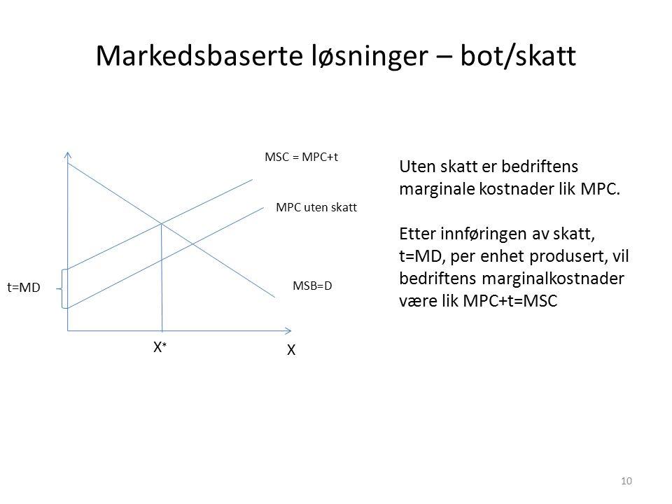 Markedsbaserte løsninger – bot/skatt X MPC uten skatt MSC MSB=D Uten skatt er bedriftens marginale kostnader lik MPC. Etter innføringen av skatt, t=MD