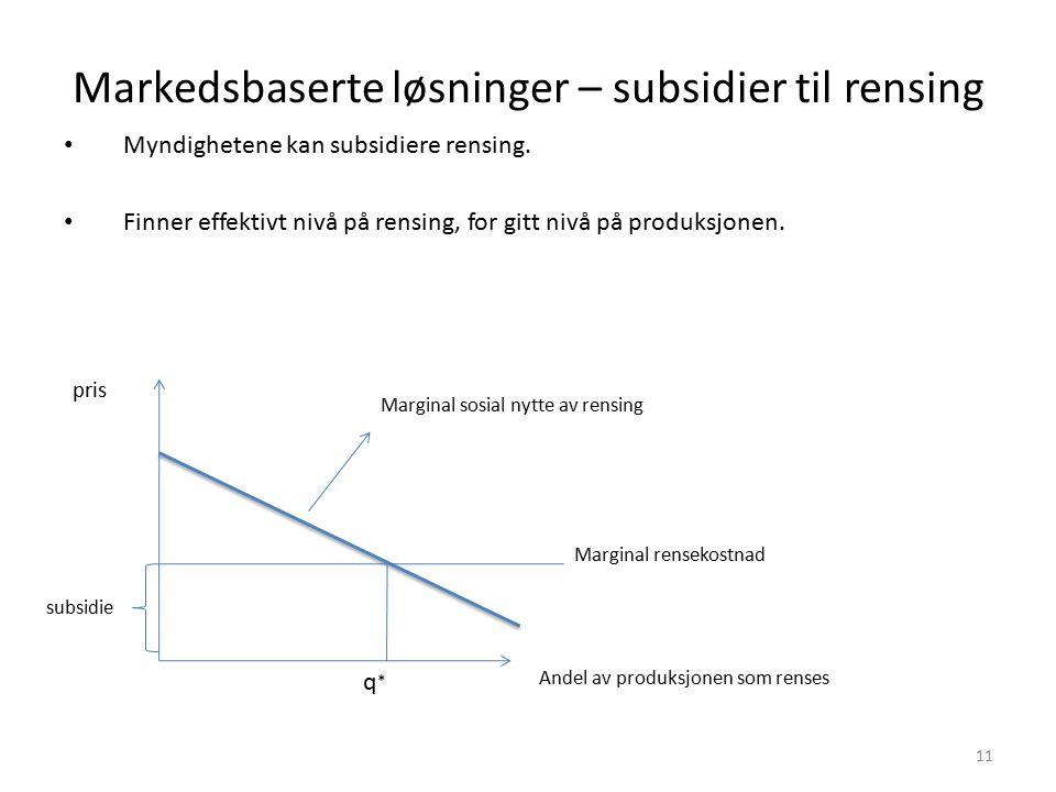 Markedsbaserte løsninger – subsidier til rensing Myndighetene kan subsidiere rensing. Finner effektivt nivå på rensing, for gitt nivå på produksjonen.
