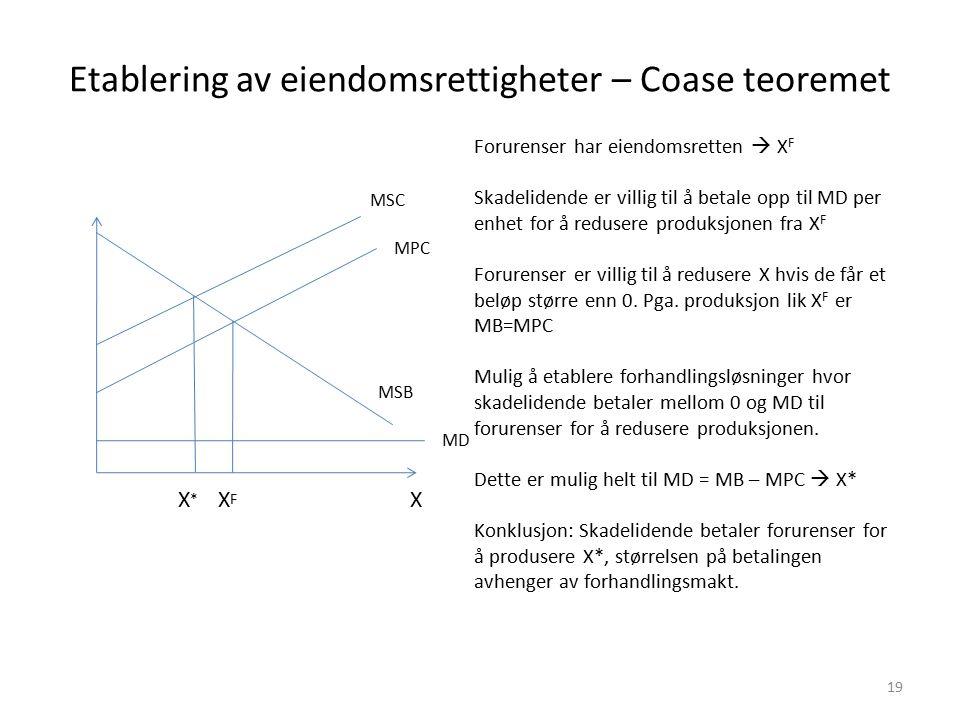 Etablering av eiendomsrettigheter – Coase teoremet X MPC MSC MSB Forurenser har eiendomsretten  X F Skadelidende er villig til å betale opp til MD pe