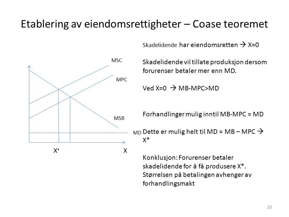 Etablering av eiendomsrettigheter – Coase teoremet X MPC MSC MSB Skadelidende har eiendomsretten  X=0 Skadelidende vil tillate produksjon dersom foru