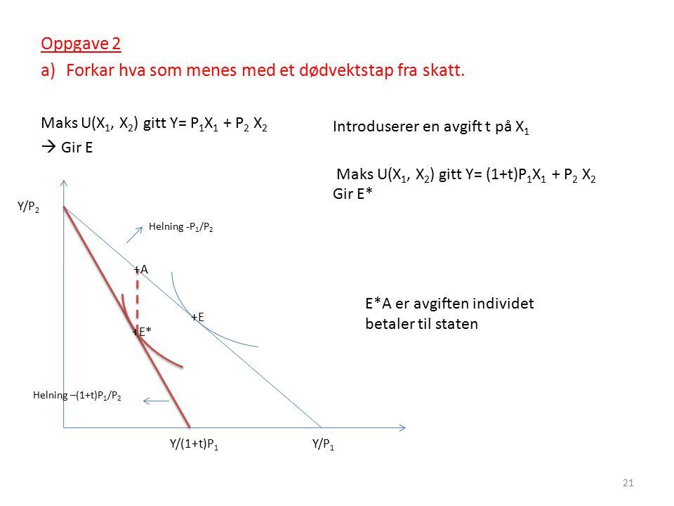 Oppgave 2 a)Forkar hva som menes med et dødvektstap fra skatt. Maks U(X 1, X 2 ) gitt Y= P 1 X 1 + P 2 X 2  Gir E 21 Helning -P 1 /P 2 Introduserer e