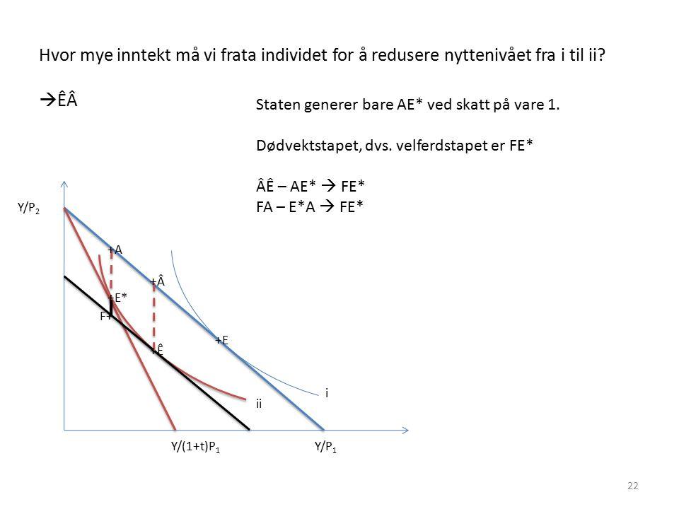 Hvor mye inntekt må vi frata individet for å redusere nyttenivået fra i til ii?  ÊÂ 22 Y/P 1 Y/(1+t)P 1 Y/P 2 +E +A Staten generer bare AE* ved skatt