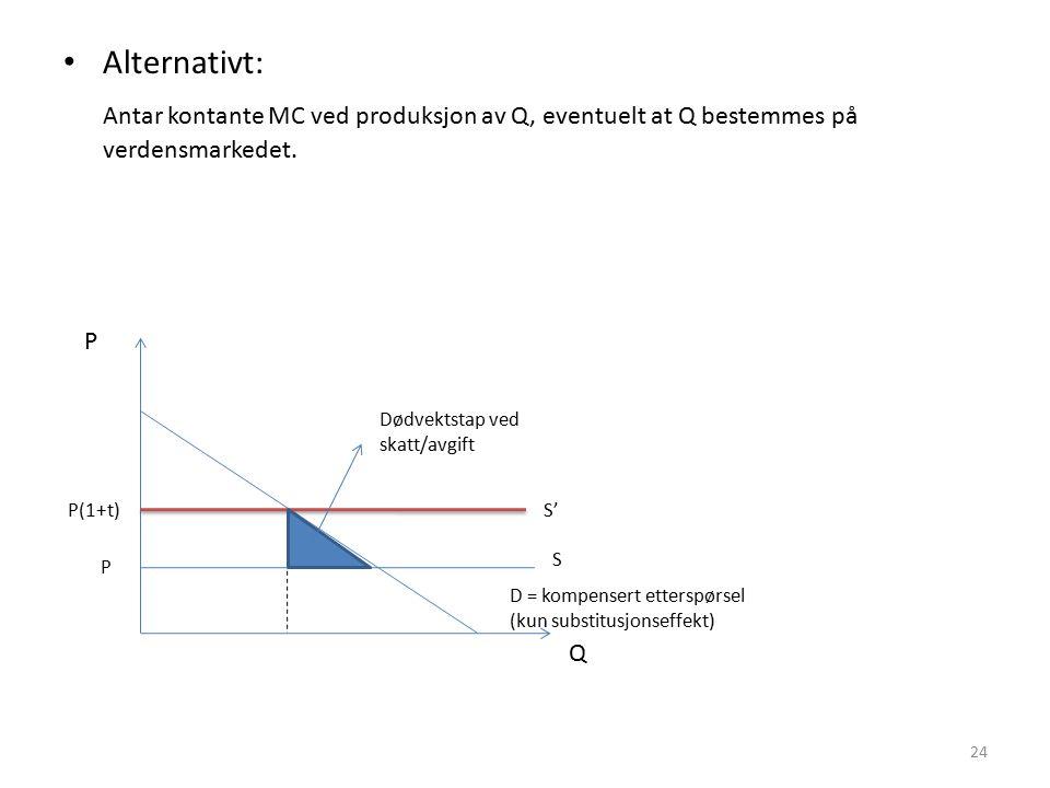 Alternativt: Antar kontante MC ved produksjon av Q, eventuelt at Q bestemmes på verdensmarkedet. 24 Q P P(1+t) P S S' Dødvektstap ved skatt/avgift D =