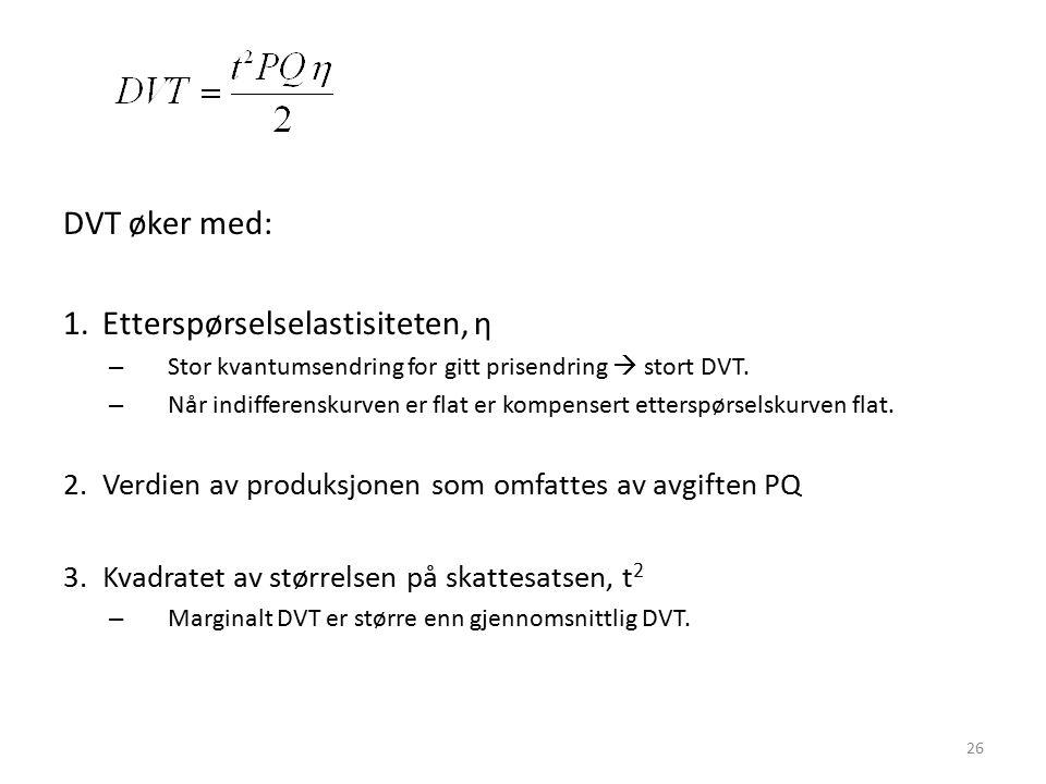 DVT øker med: 1.Etterspørselselastisiteten, η – Stor kvantumsendring for gitt prisendring  stort DVT. – Når indifferenskurven er flat er kompensert e