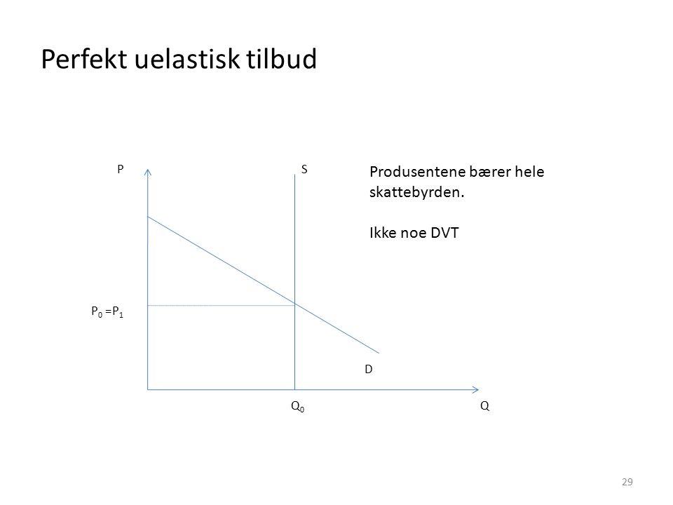 Perfekt uelastisk tilbud 29 P Q P 0 =P 1 Q0Q0 Produsentene bærer hele skattebyrden. Ikke noe DVT S D