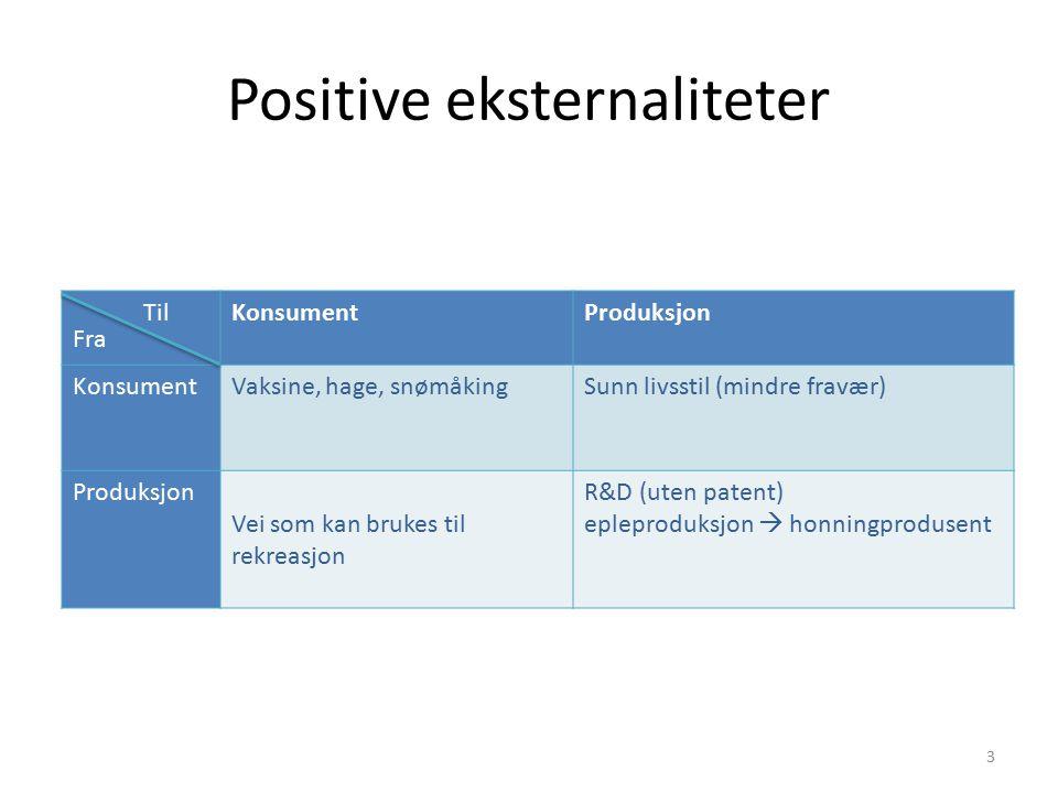 Positive eksternaliteter KonsumentProduksjon KonsumentVaksine, hage, snømåkingSunn livsstil (mindre fravær) Produksjon Vei som kan brukes til rekreasj