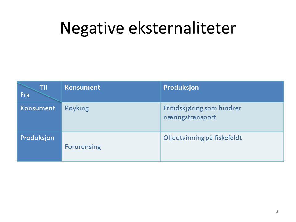 Negative eksternaliteter KonsumentProduksjon KonsumentRøykingFritidskjøring som hindrer næringstransport Produksjon Forurensing Oljeutvinning på fiske