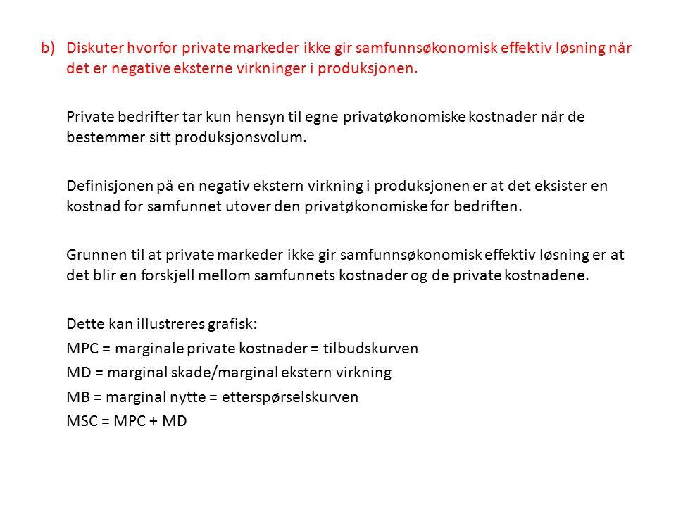 X MPC=S MSC = MPC+MD MSB=D X0X0 Privat løsning X 0 Samfunnsøkonomisk effektiv løsning X * Samfunnsøkonomisk tap Privat løsning gir for stor X  Markedssvikt.
