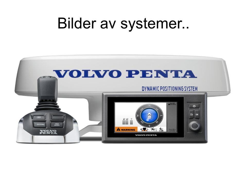 Bilder av systemer..