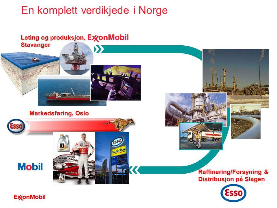 3 Markedsføring, Oslo Raffinering/Forsyning & Distribusjon på Slagen Leting og produksjon, Stavanger En komplett verdikjede i Norge