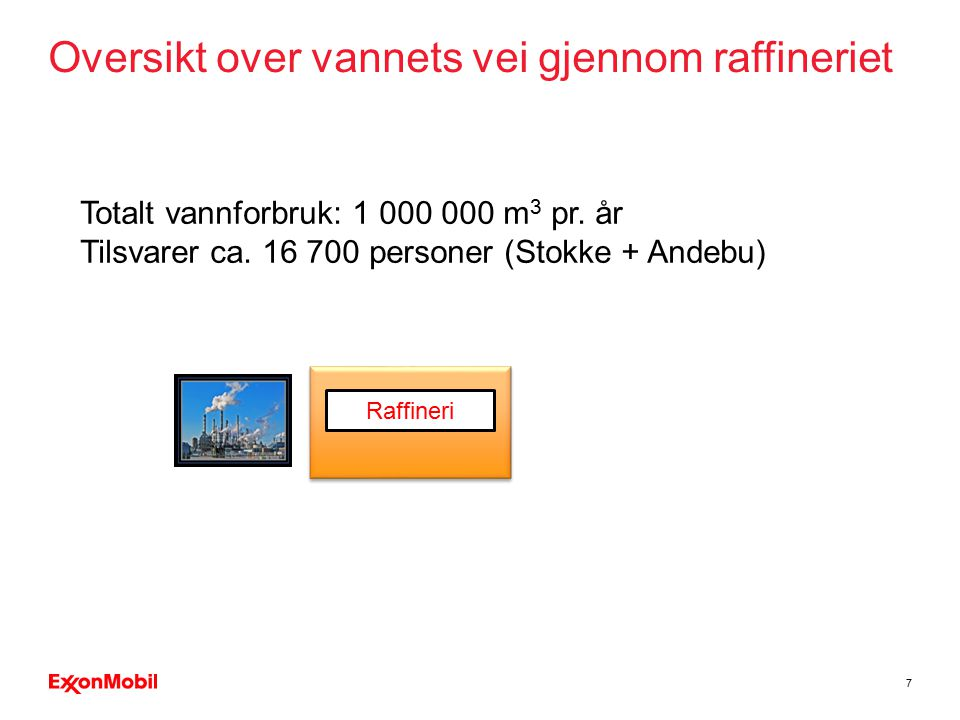 8 Raffineri Drikkevann 50 000 m 3 /måned Vannverk Brønnvann 33 300 m 3 /måned Brønner Raffineriets vannkilder 60% 40% 10 kr pr.