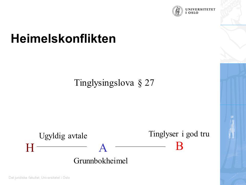 Det juridiske fakultet, Universitetet i Oslo Heimelskonflikten HA B Tinglysingslova § 27 Ugyldig avtale Grunnbokheimel Tinglyser i god tru