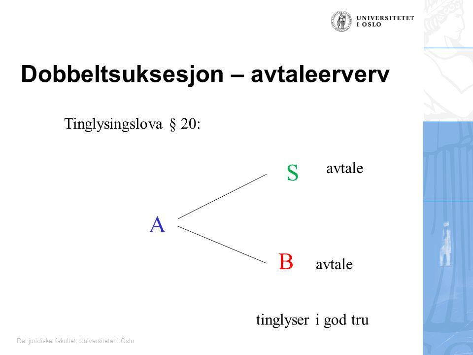 Det juridiske fakultet, Universitetet i Oslo Dobbeltsuksesjon – avtaleerverv A S avtale B tinglyser i god tru Tinglysingslova § 20: