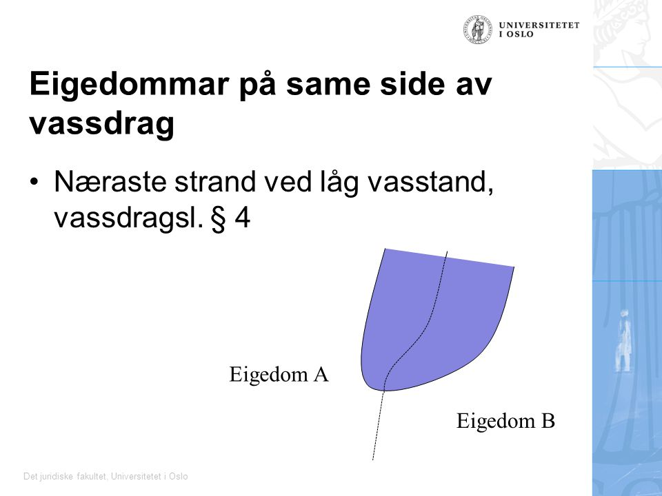 Det juridiske fakultet, Universitetet i Oslo Eigedommar på same side av vassdrag Næraste strand ved låg vasstand, vassdragsl. § 4 Eigedom A Eigedom B
