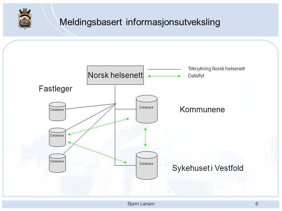 Bjørn Larsen6 Fastleger Sykehuset i Vestfold Kommunene Norsk helsenett Tilknytning Norsk helsenett Dataflyt Database Meldingsbasert informasjonsutveks