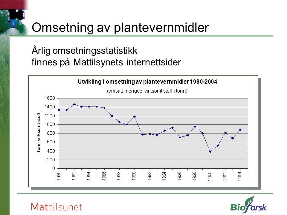 Omsetning av plantevernmidler Årlig omsetningsstatistikk finnes på Mattilsynets internettsider Utvikling i omsetning av plantevernmidler 1980-2004 (om