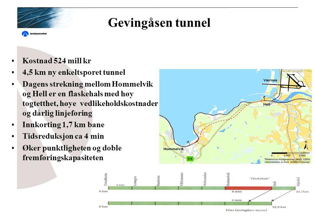 Gevingåsen tunnel2 Kostnad 524 mill kr 4,5 km ny enkeltsporet tunnel Dagens strekning mellom Hommelvik og Hell er en flaskehals med høy togtetthet, høye vedlikeholdskostnader og dårlig linjeføring Innkorting 1,7 km bane Tidsreduksjon ca 4 min Øker punktligheten og doble fremføringskapasiteten
