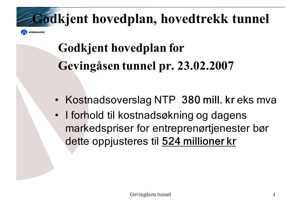 Gevingåsen tunnel4 Godkjent hovedplan, hovedtrekk tunnel Godkjent hovedplan for Gevingåsen tunnel pr. 23.02.2007 Kostnadsoverslag NTP 380 mill. kr eks