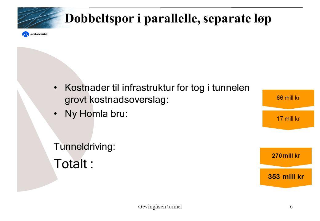 Gevingåsen tunnel6 Dobbeltspor i parallelle, separate løp Kostnader til infrastruktur for tog i tunnelen grovt kostnadsoverslag: Ny Homla bru: Tunneldriving: Totalt : 66 mill kr 17 mill kr 270 mill kr 353 mill kr