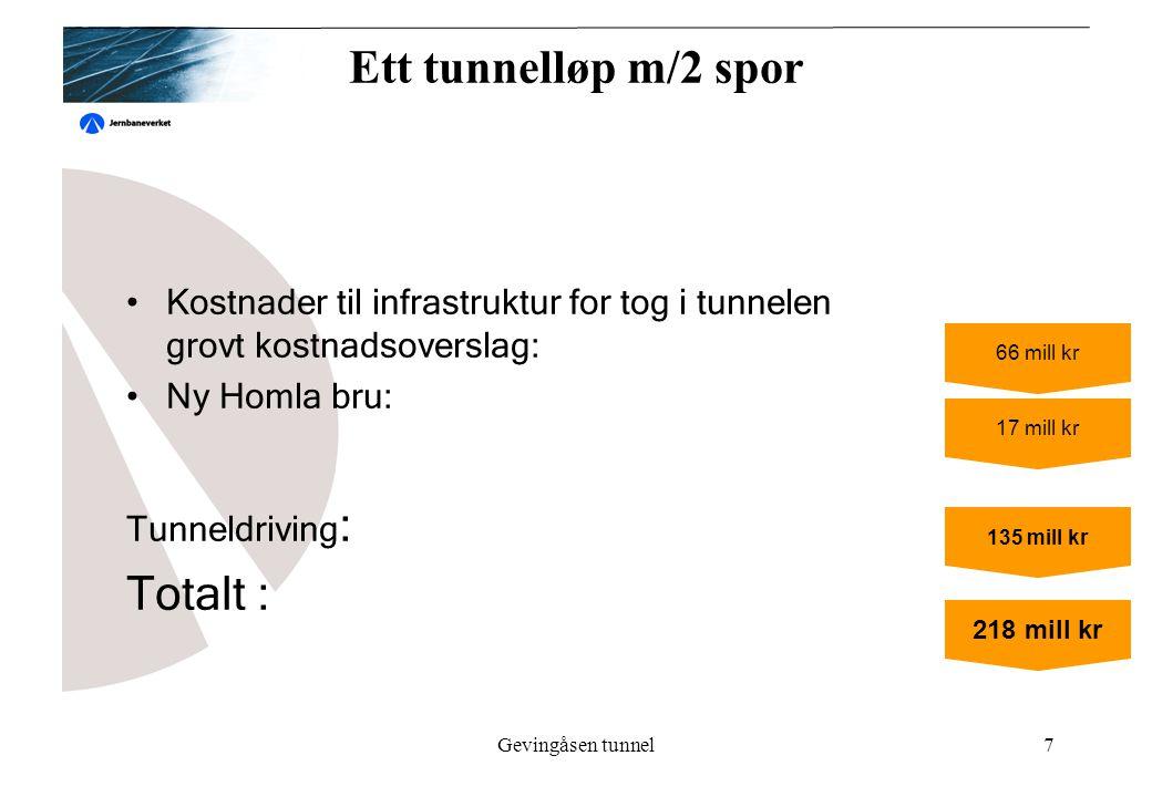Gevingåsen tunnel7 Ett tunnelløp m/2 spor Kostnader til infrastruktur for tog i tunnelen grovt kostnadsoverslag: Ny Homla bru: Tunneldriving : Totalt : 66 mill kr 17 mill kr 135 mill kr 218 mill kr